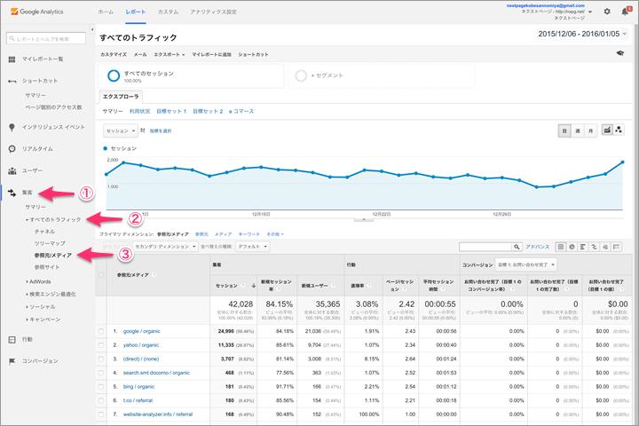 Googleアナリティクス:参照元の確認