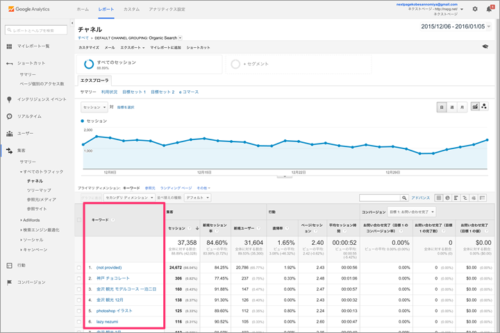 Googleアナリティクス:キーワード検索での流入確認