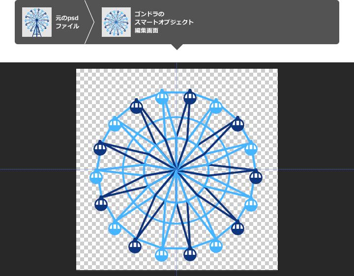 ゴンドラ部分のスマートオブジェクト編集し、中心を調整します。