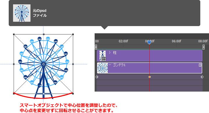 0秒、4秒、8秒地点にキーフレームを作成し、4秒地点のオブジェクトを180度回転させます。