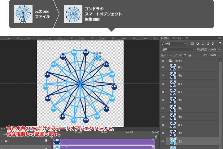 青と水色のゴンドラの2つだけを作成し、他は複製して配置します。