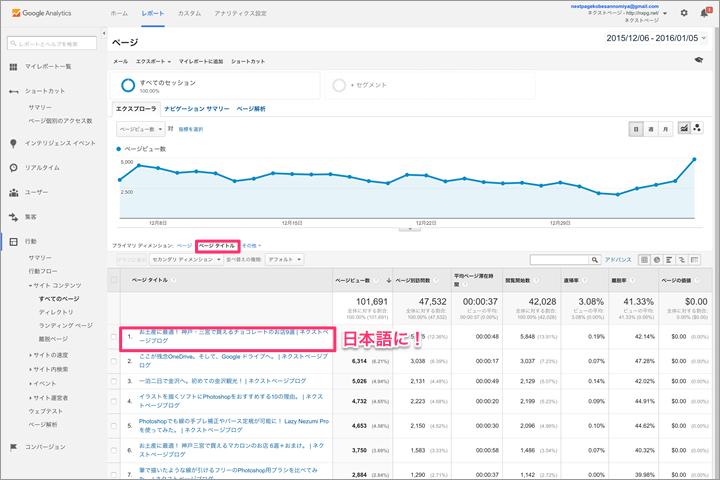 Googleアナリティクス:ページ個別のアクセス数確認、ページタイトルを表示して読みやすくする