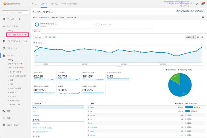 Googleアナリティクス:ショートカットリンクが追加された様子
