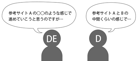 相談のイメージ