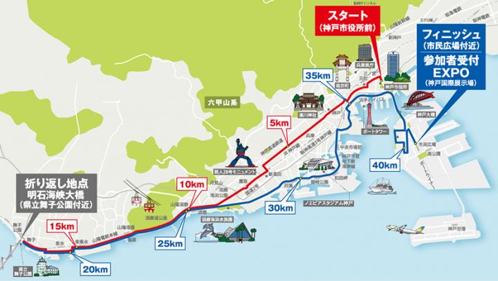 神戸マラソンマップ