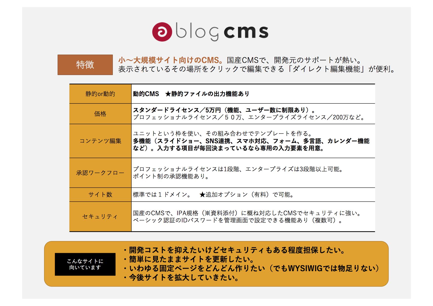 a-blog cmsの特徴まとめ