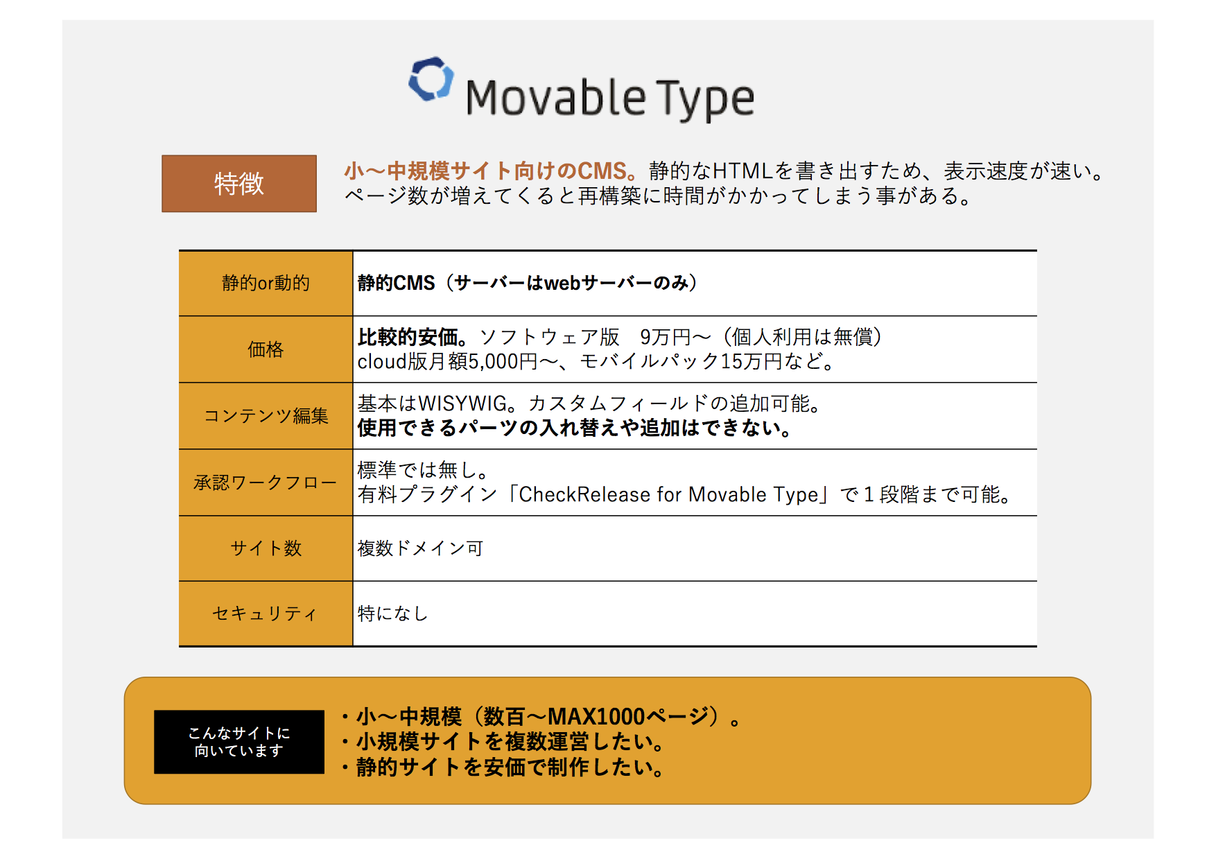 Movable Typeの特徴まとめ