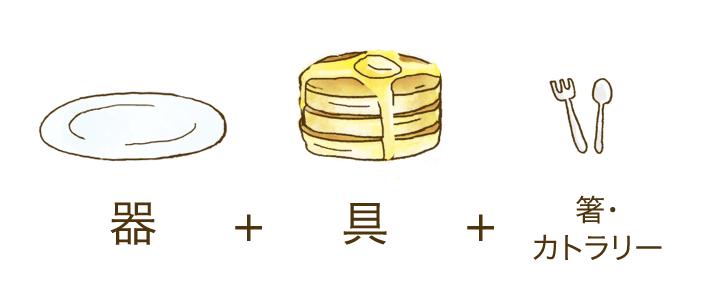 食べ物の要素
