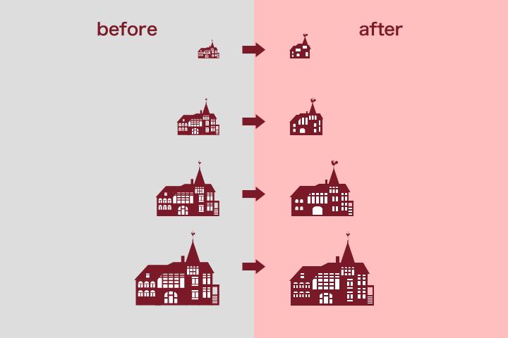 アイコンサイズに合った調整をする前と後の図